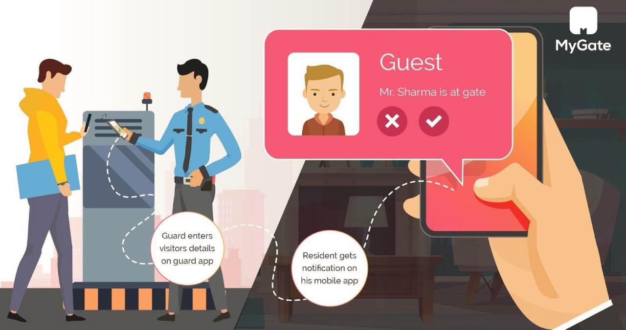 Switch To Smart Gatekeeping